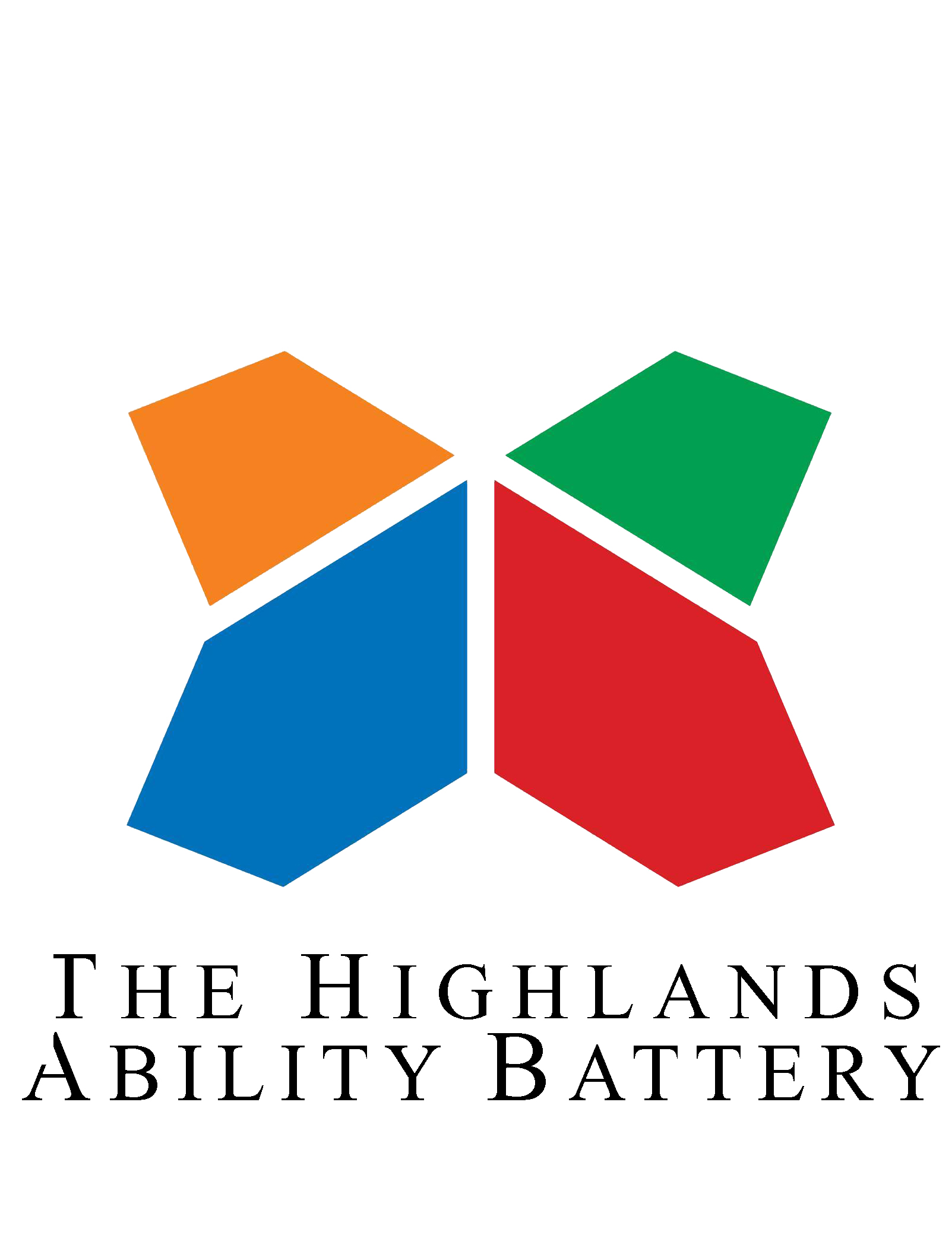 Customized Career Role Job Role Report for THAB Highlands Ability Test Results
